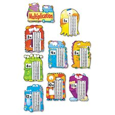 Multiplication Fact Monsters