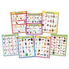 Language Arts Chartlet Set, 7 Charts, 17 x 22