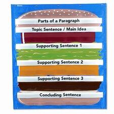 Hamburger Sequencing Pocket Chart
