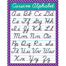 <strong>Teacher Created Resources</strong> Cursive Chart