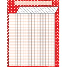 <strong>Teacher Created Resources</strong> Red Polka Dots Incentive Chart