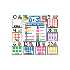 Counting 0 To 31 Bulletin Board