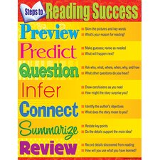 Chart Steps To Reading Success