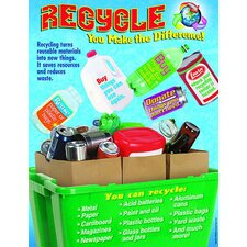 Recycling Learning Chart