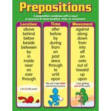 Chart Prepositions Gr 4-6