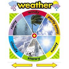 Chart Weather 17 X 22 Gr Pk-2