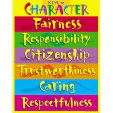 Chart Keys To Character Gr 3-8