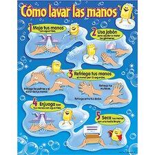 Chart Como Lavar Las Manos