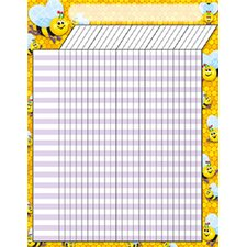 Incentive Chart Bees 17 X 22