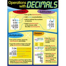 Chart Operations With Decimals