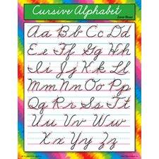 Chart Cursive Alphabet Zanerbloser