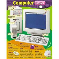 Chart Computer Basics