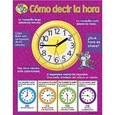 Chart Como Decir La Hora