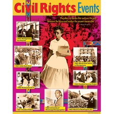 Learning Chart Civil Rights Events