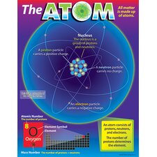 <strong>Trend Enterprises</strong> Learning Chart The Atom