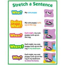 Stretch A Sentence Chart Gr 1-3