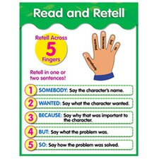 Read And Retell Chart Gr 1-3
