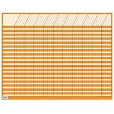 Lg Orange Horiz Inctv Chart