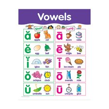 <strong>Creative Teaching Press</strong> Vowels Small Chart