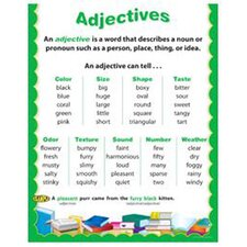 Adjectives Parts Of Speech Chart