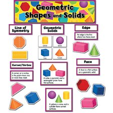 Geometric Shapes And Solids Mini
