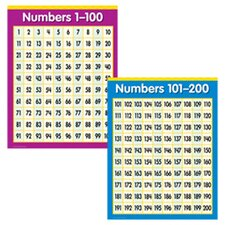 Primary Math 2-chart Pack Gr 1-3