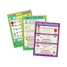 3 Poster Set Fractions Decimals And