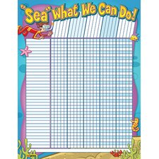 Sea What We Can Do Incentive Chart