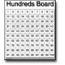 Chartlet Hundreds Board 17 X 22