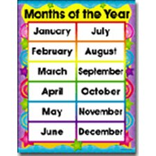 Chartlet Months In The Year 17x22