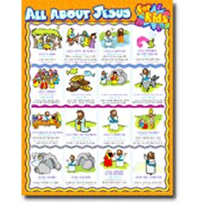 <strong>Frank Schaffer Publications/Carson Dellosa Publications</strong> All About Jesus For Kids