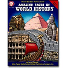 Amazing Facts In World History