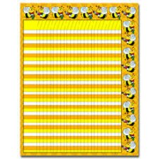 Incentive Chartlet Bees 17 X 22