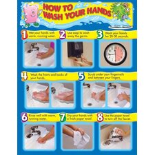 How To Wash Your Hands Laminated