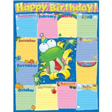 Frog Birthday Chartlets -decorative