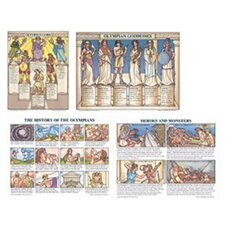 <strong>McDonald Publishing</strong> Bb Set Greek & Roman Mythology