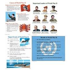 Poster Set World War 2 Gr 4-9