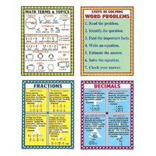 Poster Set Test-taking Math Gr 4-9