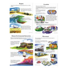 Poster Set Five Themes Geography