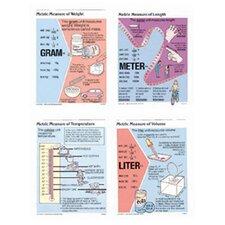 Poster Set Metrics Gr 4-9