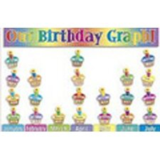 Bb Set Our Birthday Graph 32