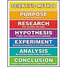 Scientific Method Friendly Chart