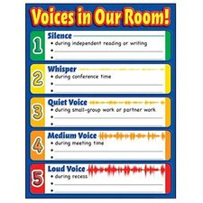 Chart Voices In Our Room