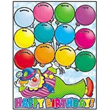 Chart Clown Birthdays 17x22 Plastic
