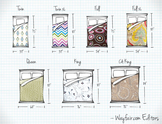 Standard Bed Size Guide | Wayfair