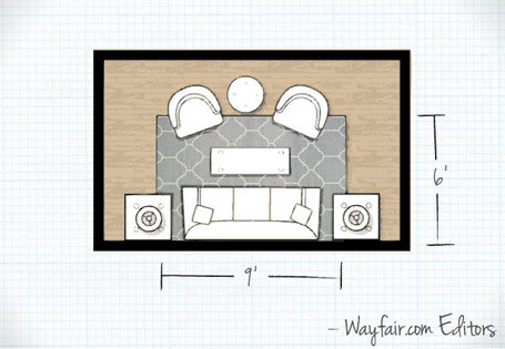 How to choose a rug size wayfair for Living room furniture layout rules