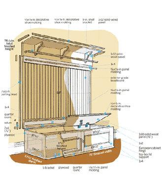Built it or Buy It: Mudroom Bench - Build It or Buy It   Wayfair