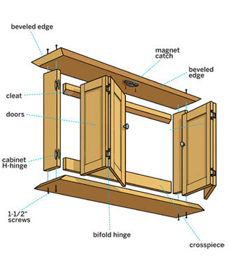 TV cabinet instructions